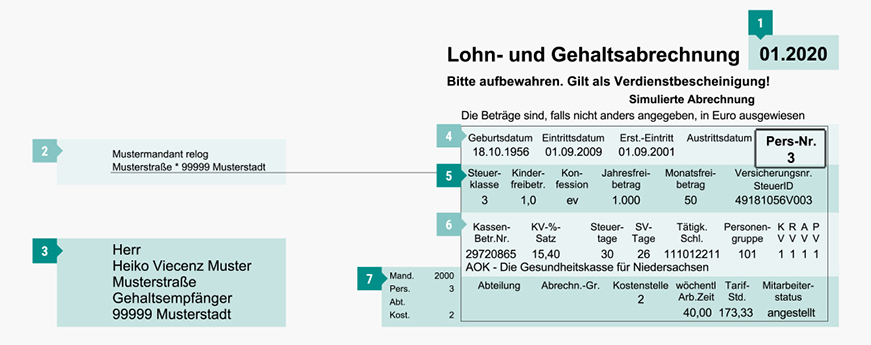 Lexikon Lohnabrechnung Und Gehaltsabrechnung Relog
